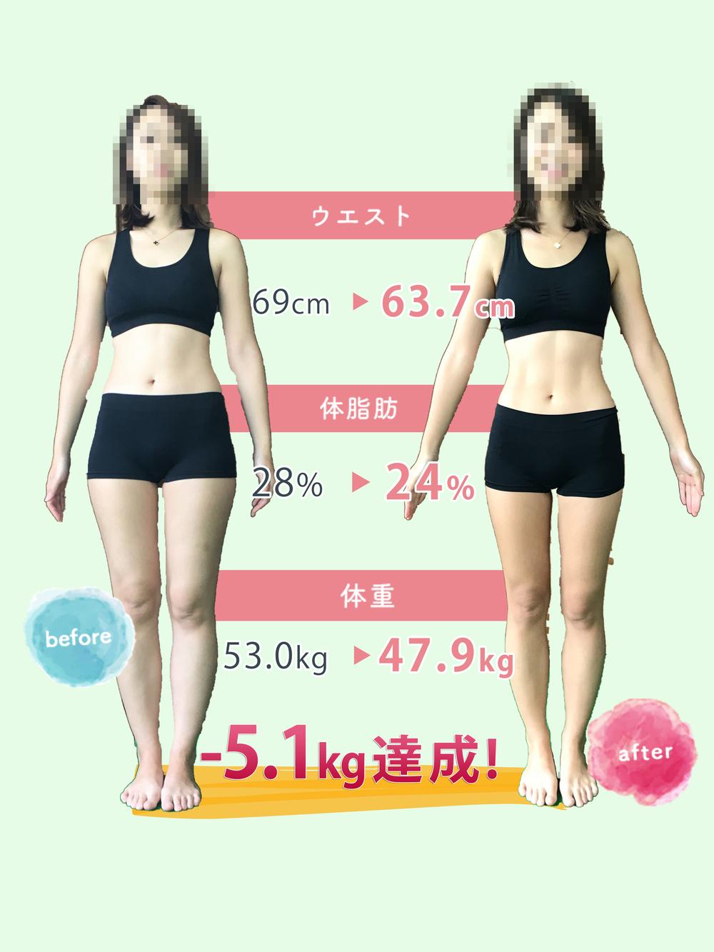 高橋美樹さん-13.6kg痩せた姿