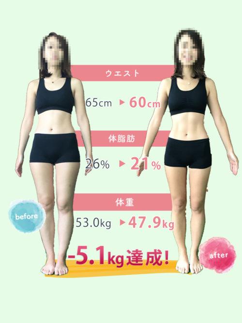 神楽坂 パーソナルトレーニング LiMEパーソナルジムの高橋美樹さんが-13.6kg痩せた姿